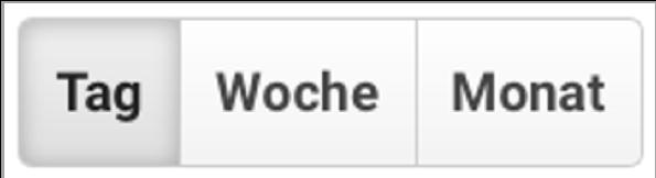 Screenshot: Wochen/Monats Darstellung in Google Analytics