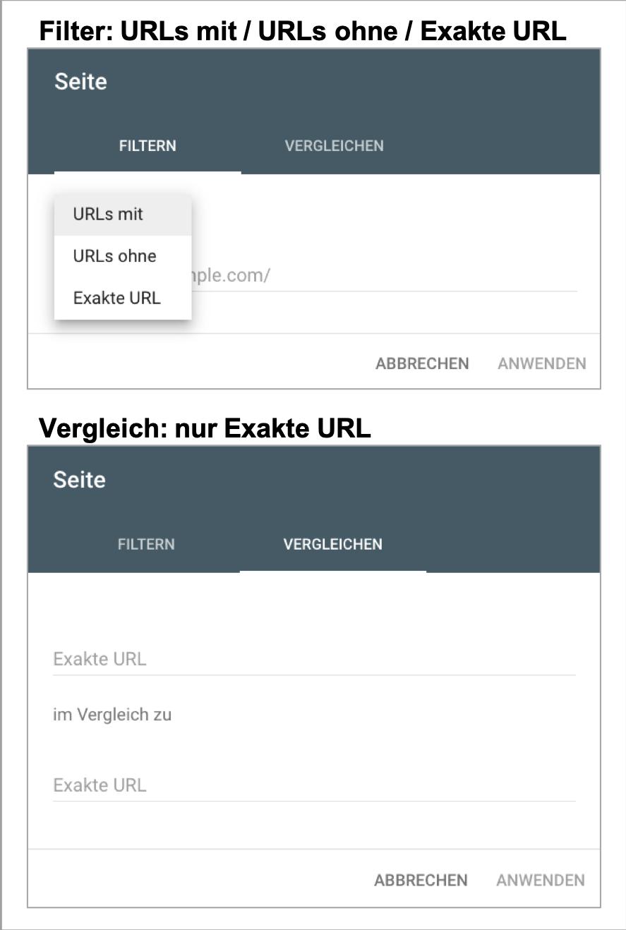 Screenshot: URL-Vergleich im Leistungsbericht