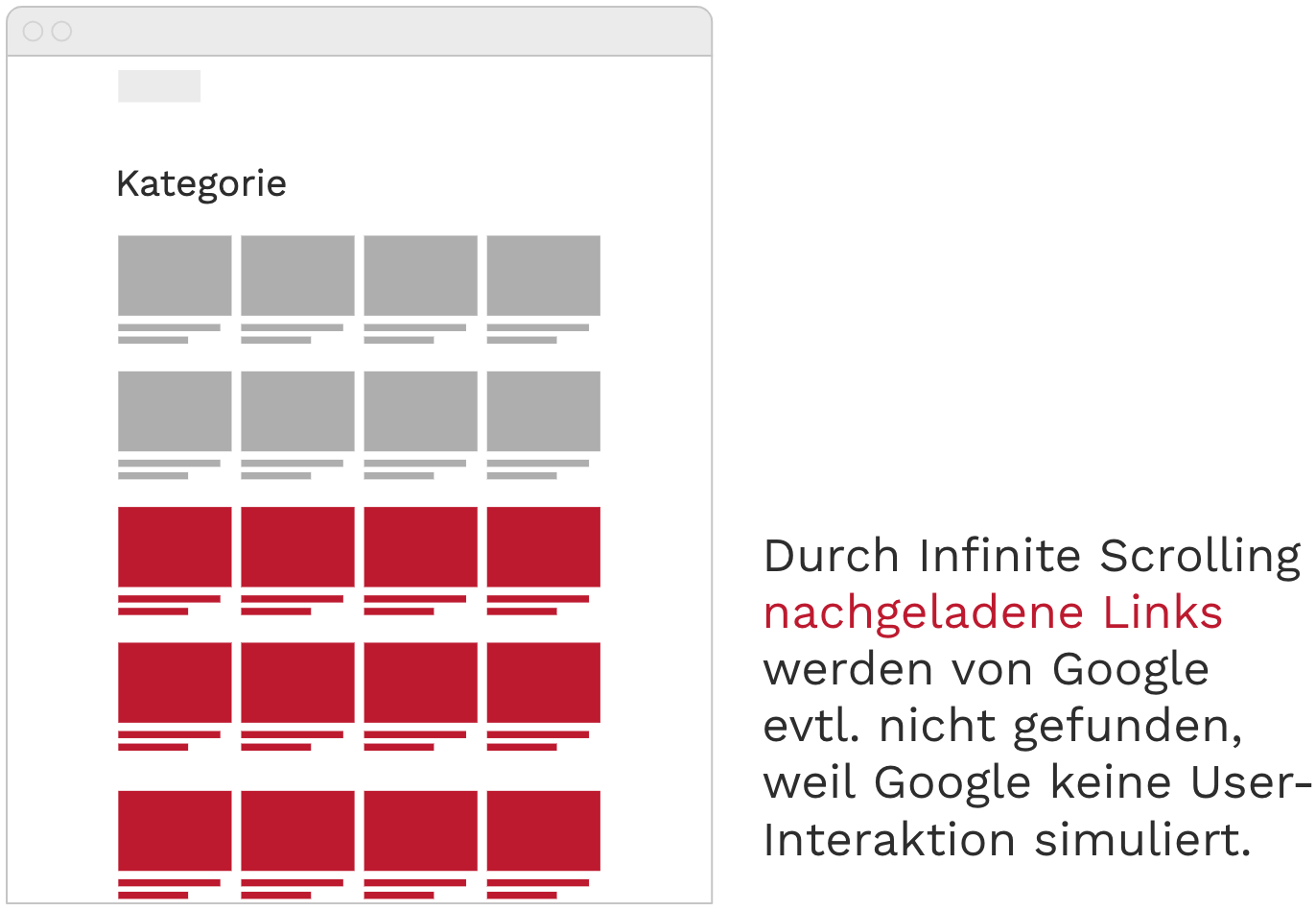 Durch Infinite Scrolling nachgeladene Links